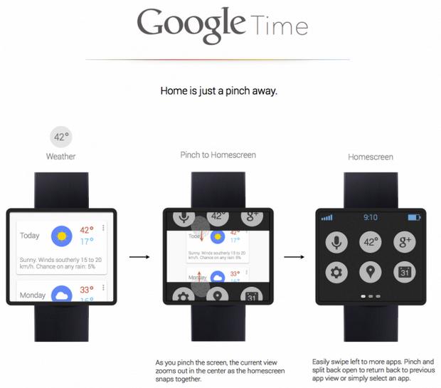 Google разрабатывает «умные» часы для Android. Изображение № 1.