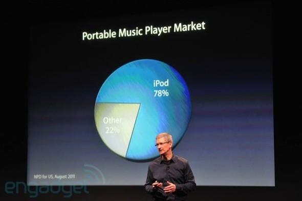 Прямая трансляция презентации нового iPhone. Изображение № 46.