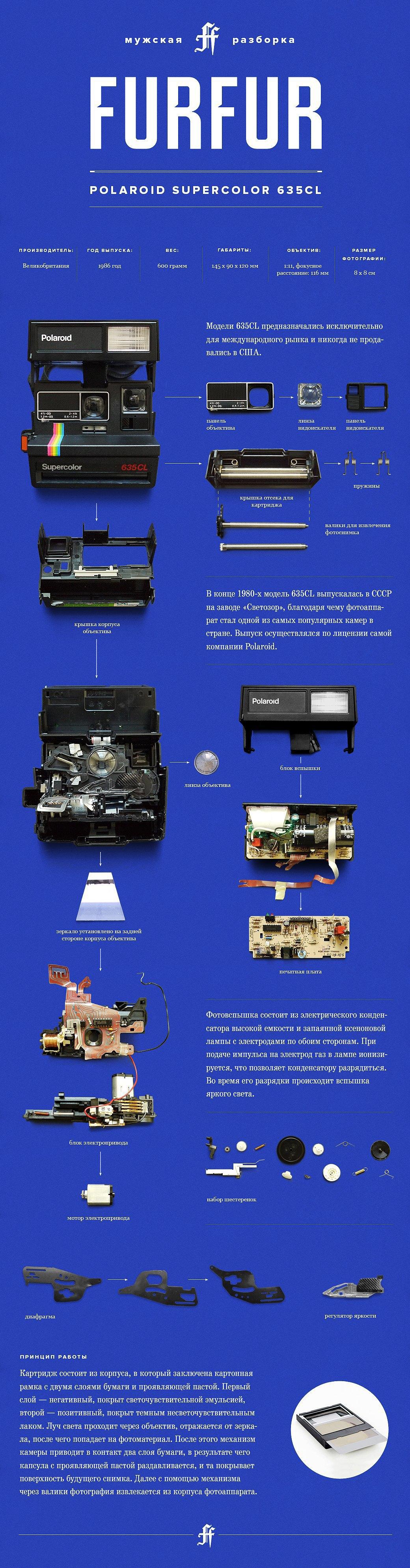 Мужская разборка: Из чего состоит и как работает фотоаппарат Polaroid. Изображение № 1.