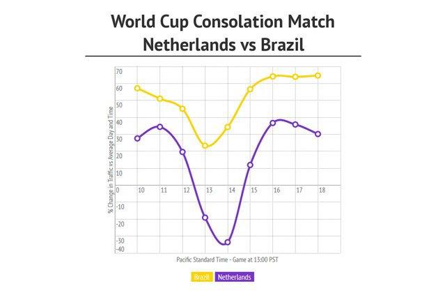Немцы и аргентинцы отказались от порно во время финала чемпионата мира. Изображение № 2.