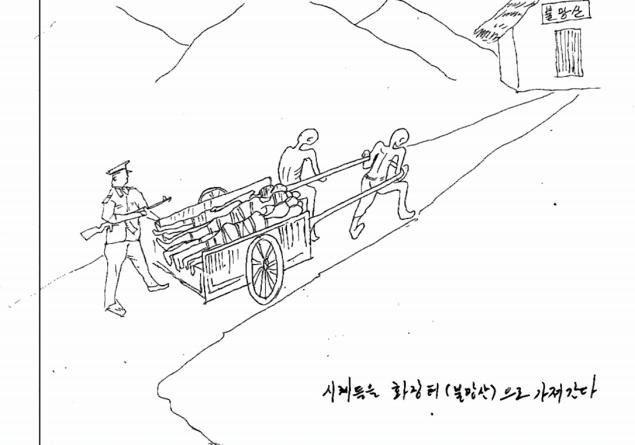 Бывший заключённый проиллюстрировал зверства в тюрьмах Северной Кореи. Изображение № 6.