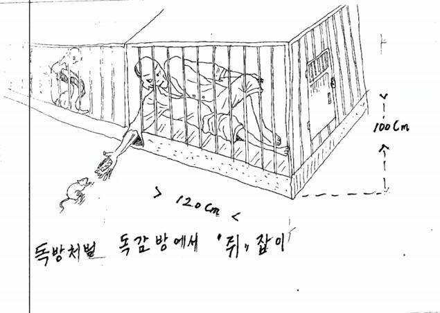 Бывший заключённый проиллюстрировал зверства в тюрьмах Северной Кореи. Изображение № 7.