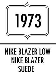 Эволюция баскетбольных кроссовок: От тряпичных кедов Converse до технологичных современных сникеров. Изображение № 20.