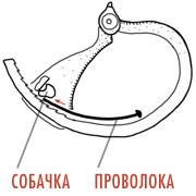 Совет: Как избавиться от наручников. Изображение №3.