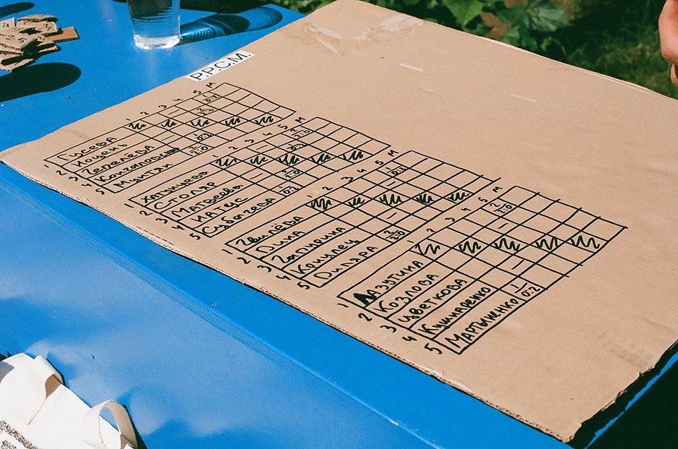Фоторепортаж: Женский турнир по пинг-понгу в Нескучном саду. Изображение № 25.
