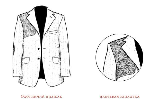 Мастер спорта: Как правильно выбирать и носить спортивные пиджаки. Изображение №10.