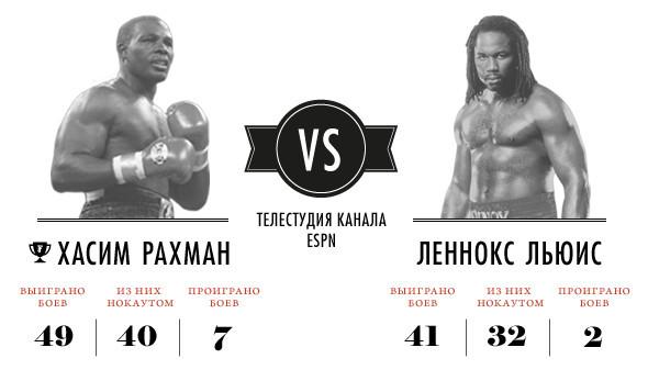 Бой: 5 боксерских схваток вне ринга. Изображение № 4.