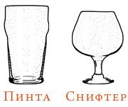 Царская охота: Путеводитель по императорским стаутам — крепкому темному пиву. Изображение № 5.