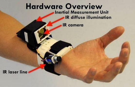 Microsoft создали браслет, превращающий руку в джойстик. Изображение № 1.