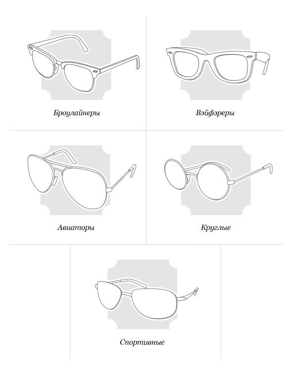 Изображение 84. Очи черные: солнцезащитные очки.. Изображение № 1.