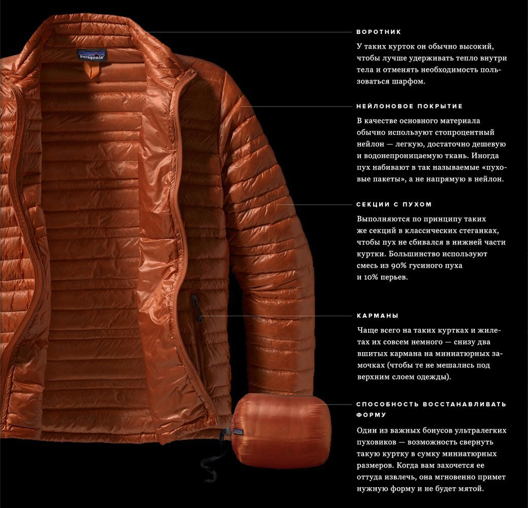 Очень приятно, пух: Гид по легким пуховым курткам и жилетам. Изображение № 1.