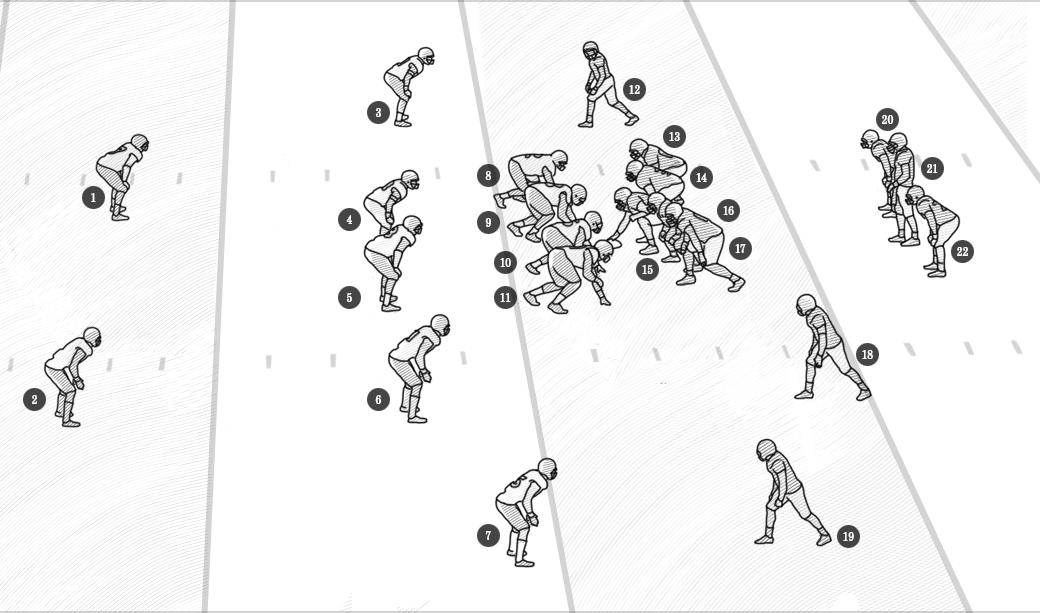 История, правила и команды американского футбола. Изображение № 7.