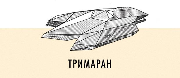 Космические корабли: 5 лодок будущего —от личных «акул» до лайнера-государства. Изображение № 4.