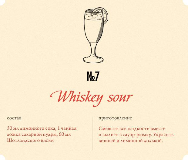 Старая закалка: 7 алкогольных коктейлей, проверенных временем и английскими джентльменами . Изображение № 10.