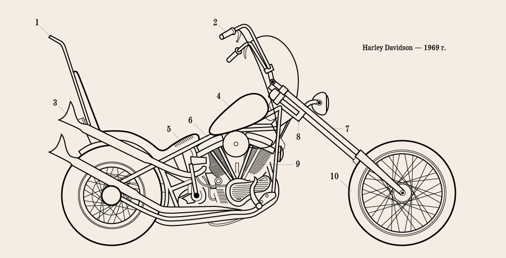 Все, что нужно знать о чопперах — мотоциклах с американским духом свободы. Изображение № 9.