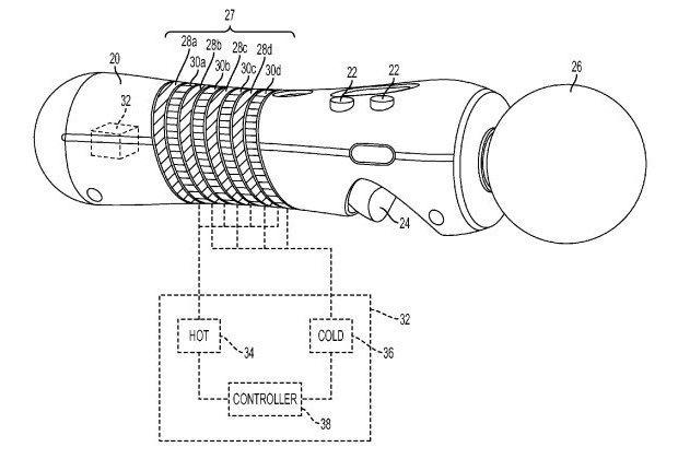 Sony разработали нагревающийся и охлаждающийся джойстик. Изображение № 1.