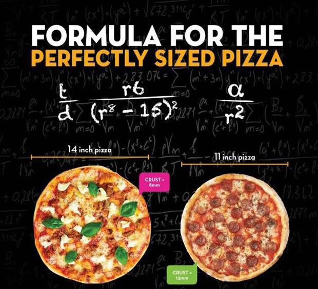 Математики вывели точную формулу идеальной пиццы. Изображение № 1.