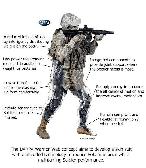 DARPA. Изображение № 1.