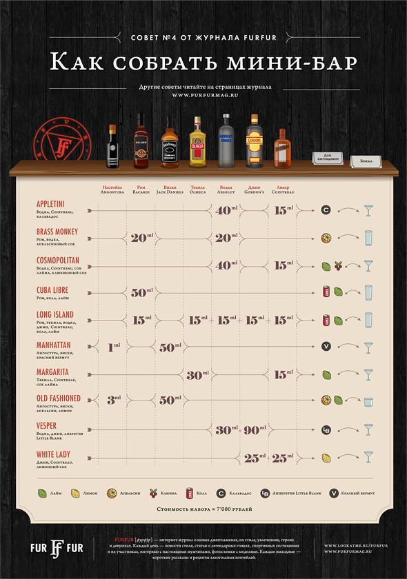 Домашний прием: Как собрать собственный мини-бар. Изображение № 1.