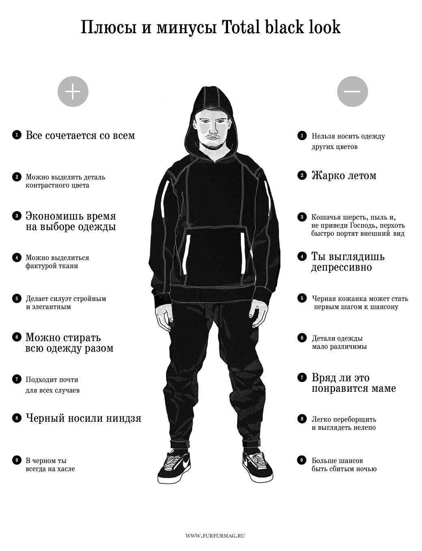 Total black look: Плюсы и минусы на одной схеме. Изображение № 1.