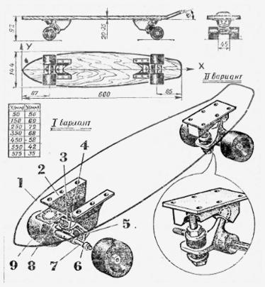 Как скейтбординг появился в Советском Союзе. Изображение № 1.
