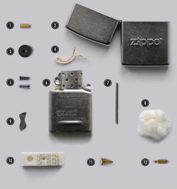 Мужская разборка: Из чего состоит зажигалка Zippo. Изображение № 2.