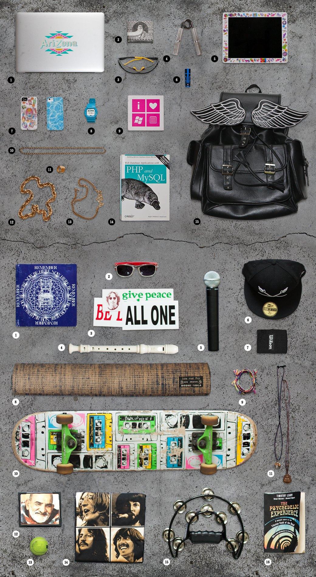Личный состав: Любимые предметы основателей Guerrilla. Изображение № 2.
