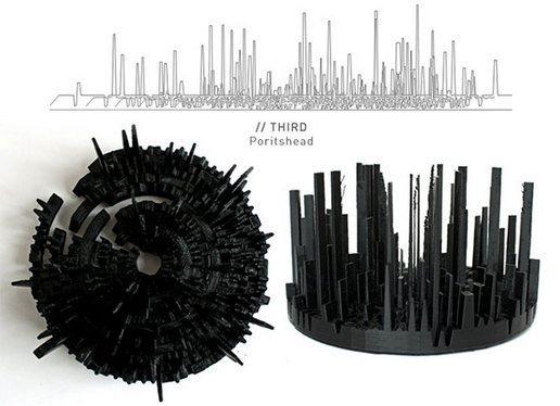 «Third» by Portishead. Изображение № 3.
