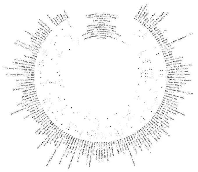 В сети появился список оборудования, использованного Aphex Twin в записи нового альбома. Изображение № 1.
