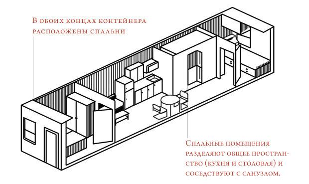 На коробке: Корабельные контейнеры как жилье на случай катастрофы. Изображение № 12.
