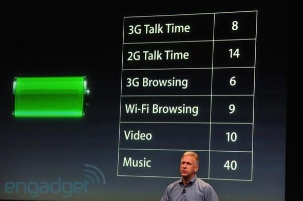 Прямая трансляция презентации нового iPhone. Изображение № 25.