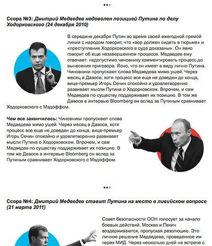Изображение 15. Мужской журнал GQ обновил свой сайт.. Изображение № 7.