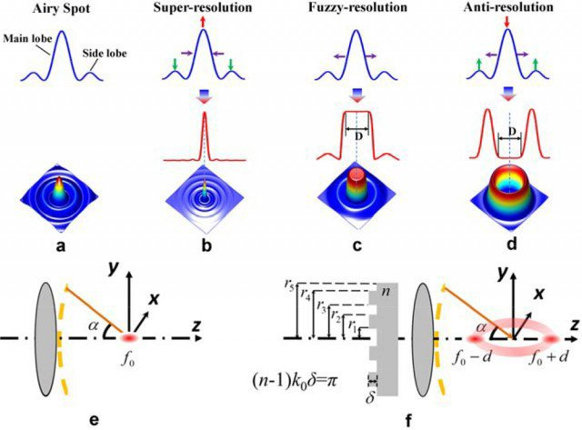 Учёные Национального университета Сингапура создали луч невидимости. Изображение № 1.