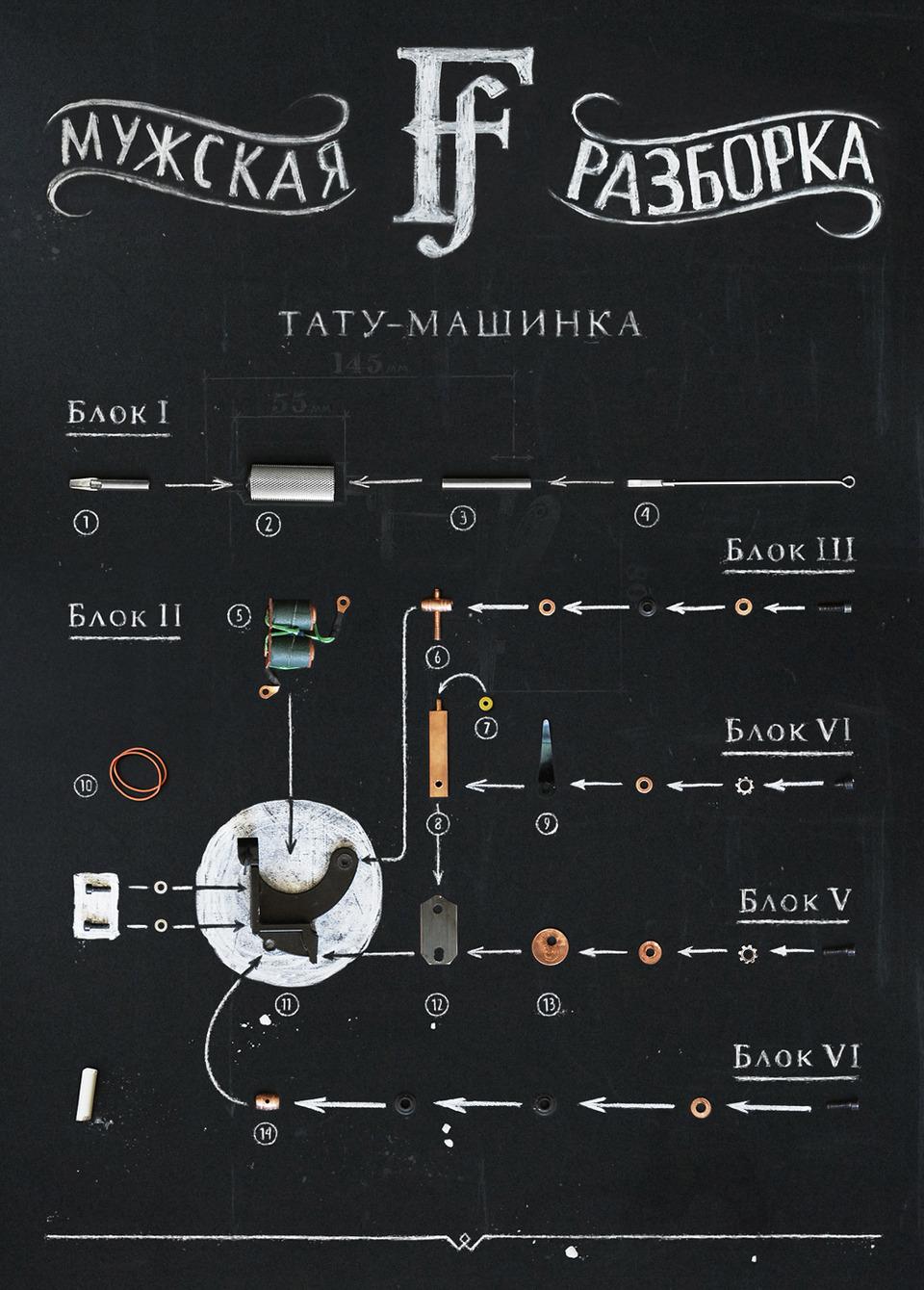 Схема сборки тату машинки
