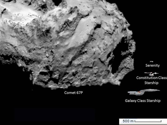 Физики сравнили размеры кометы 67P с космическими кораблями. Изображение № 2.
