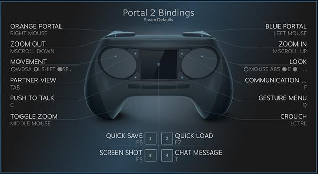 Valve анонсировали новый геймпад без стиков. Изображение № 2.