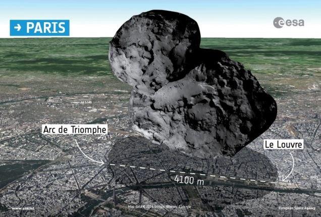 Физики сравнили размеры кометы 67P с космическими кораблями. Изображение № 7.