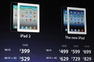 Прямая трансляция презентации нового iPad: удача или провал?. Изображение № 1.