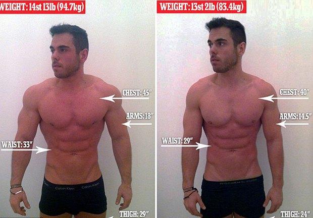 Британский спортсмен смог похудеть за сутки на 11 килограммов. Изображение № 2.
