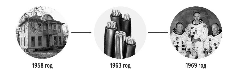 Gore-Tex: История и принцип действия самой известной мембранной ткани. Изображение №1.