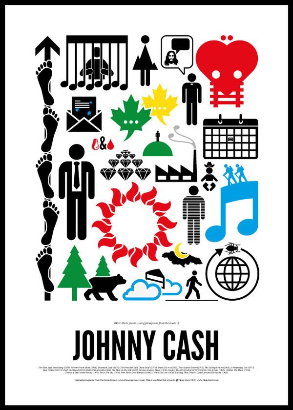 Шведский иллюстратор сделал серию плакатов с зашифрованными названиями песен легендарных музыкантов. Изображение № 8.
