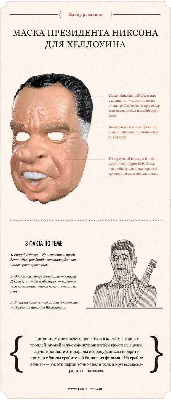 Выбор редакции: Маска президента Никсона для Хеллоуина. Изображение № 1.