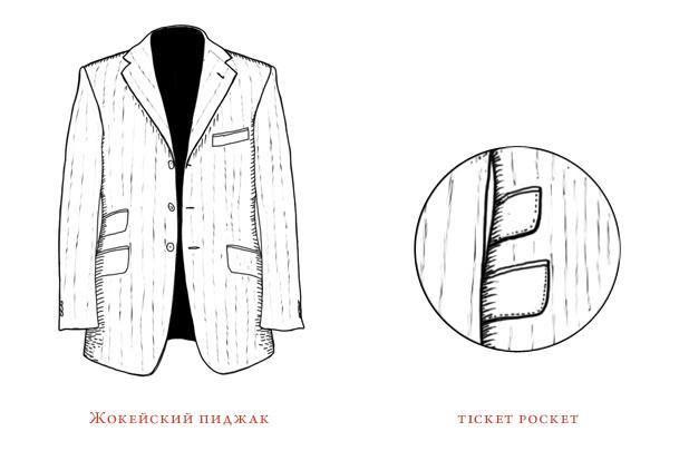 Мастер спорта: Как правильно выбирать и носить спортивные пиджаки. Изображение №8.