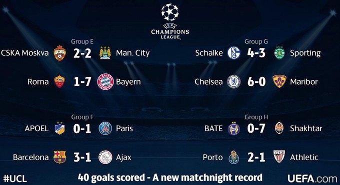 В Лиге чемпионов забили рекордное количество голов за вечер. Изображение № 1.