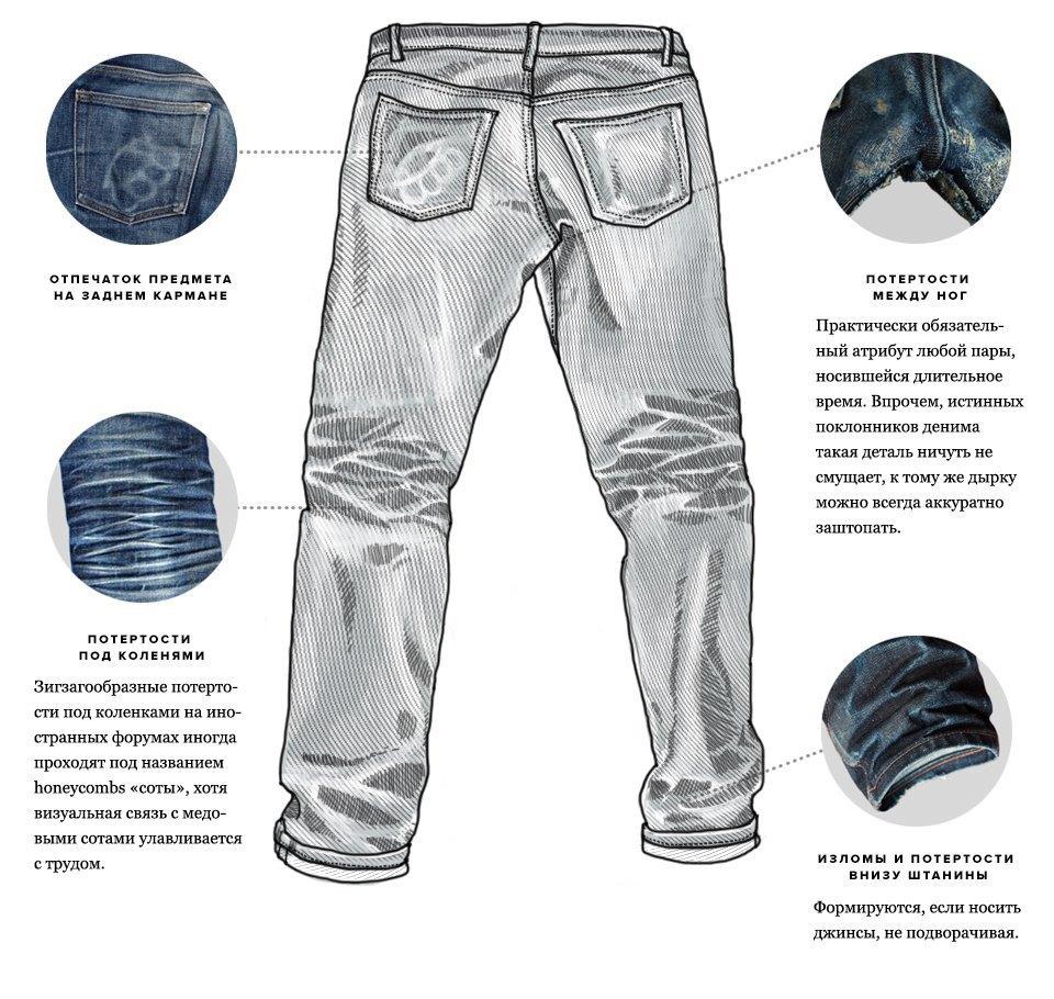 Карта потертостей джинсов из сухого нестиранного денима. Изображение № 2.