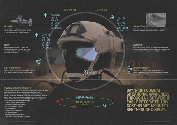 Компания BAE Systems создала боевой монокль дополненной реальности Q-Warrior. Изображение № 1.