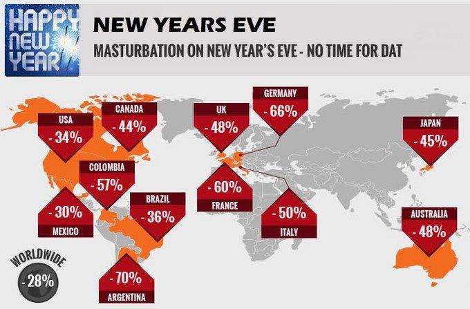 Портал Pornhub опубликовал статистику поисковых запросов в 2013 году. Изображение № 6.