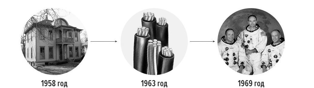Gore-Tex: История и принцип действия самой известной мембранной ткани. Изображение № 1.