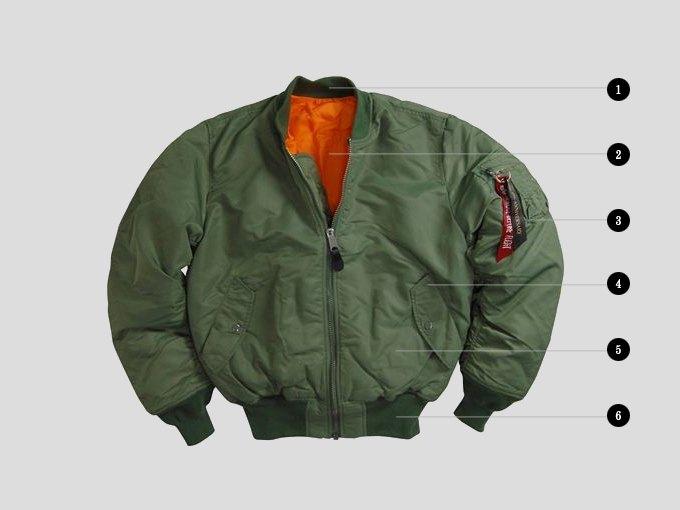 Бомберы и куртки пилотов: Кто их придумал и как их носить. Изображение № 6.
