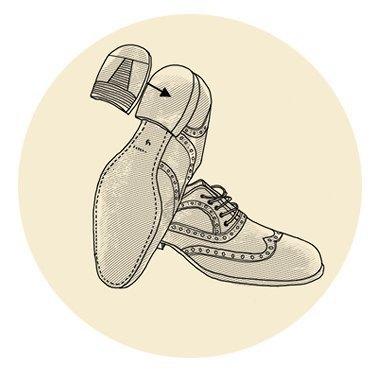 Красивый уход: Все советы FURFUR по грамотному обращению с обувью. Изображение № 4.